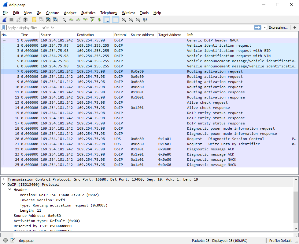DIADROM CO-WORKER CONTRIBUTE TO WIRESHARK – Diadrom